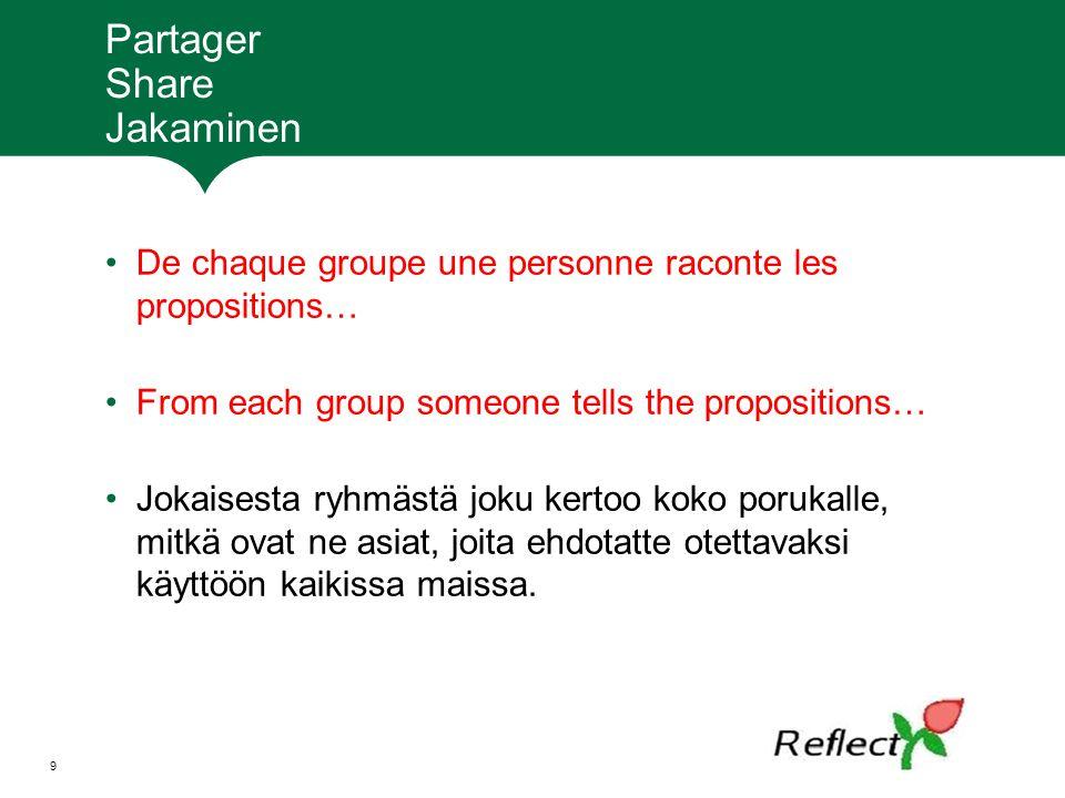 Partager Share Jakaminen