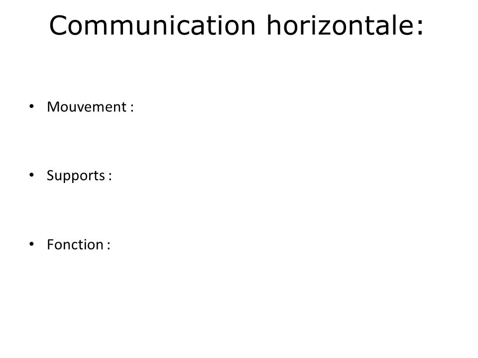 Communication horizontale: