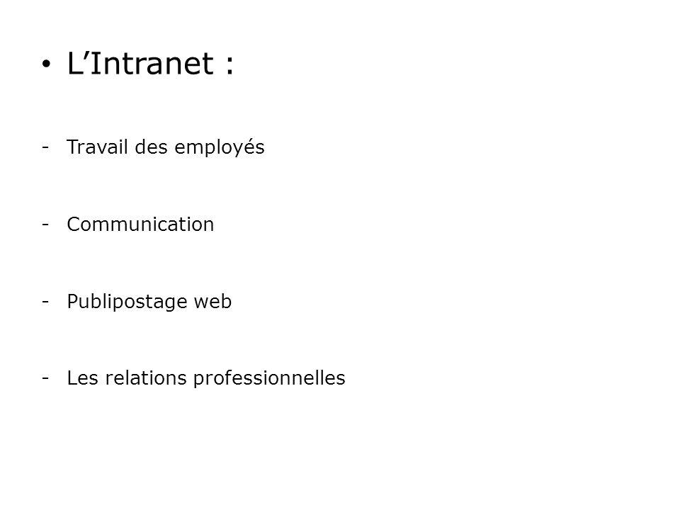 L'Intranet : Travail des employés Communication Publipostage web
