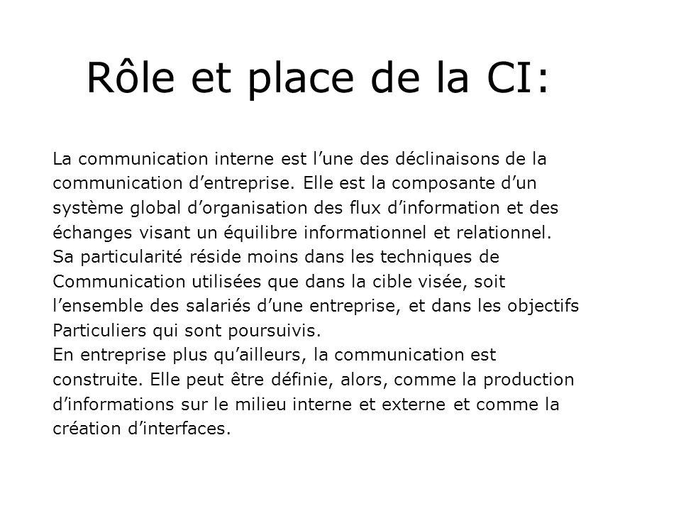 Rôle et place de la CI: La communication interne est l'une des déclinaisons de la. communication d'entreprise. Elle est la composante d'un.