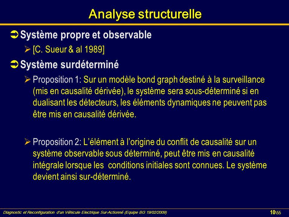 Analyse structurelle Système propre et observable Système surdéterminé