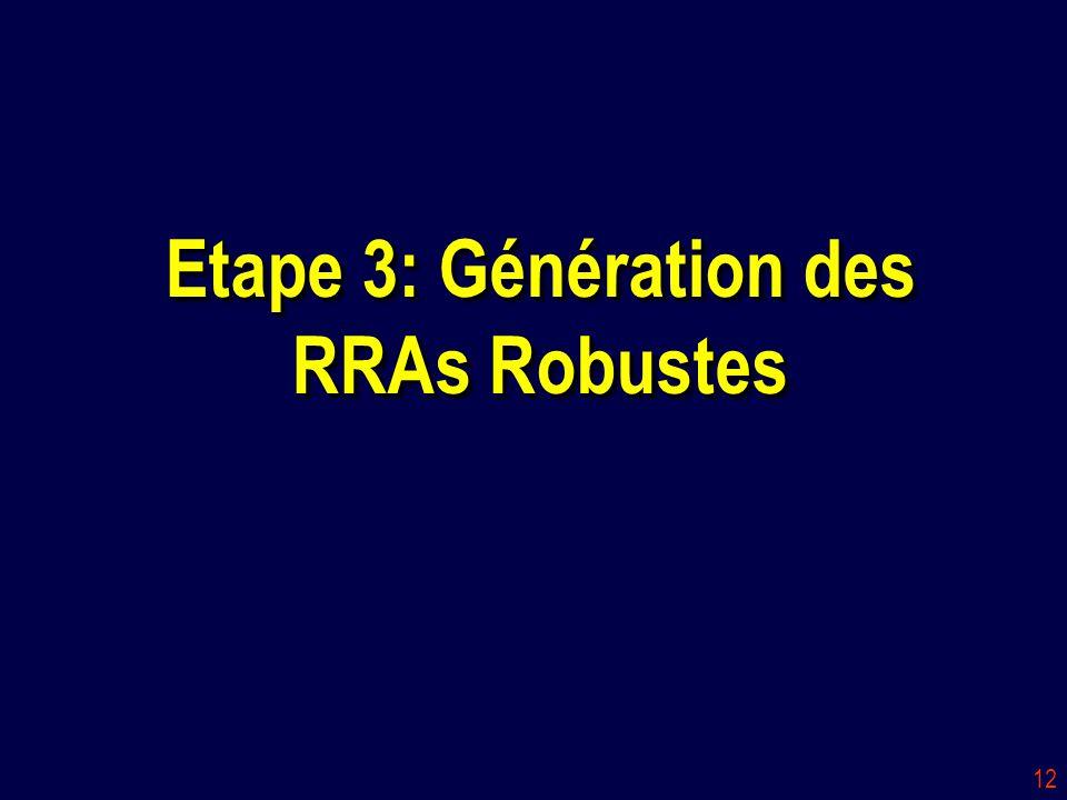 Etape 3: Génération des RRAs Robustes