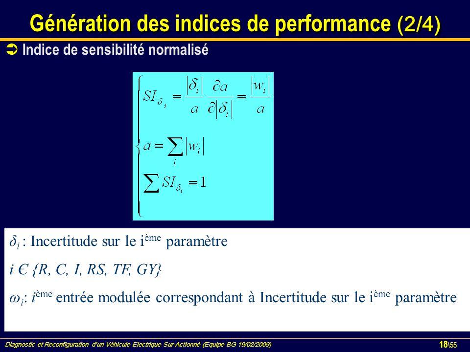 Génération des indices de performance (2/4)