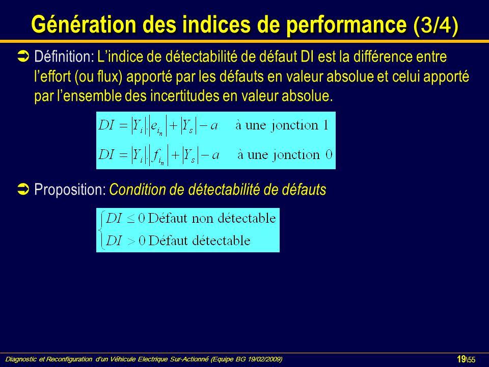 Génération des indices de performance (3/4)