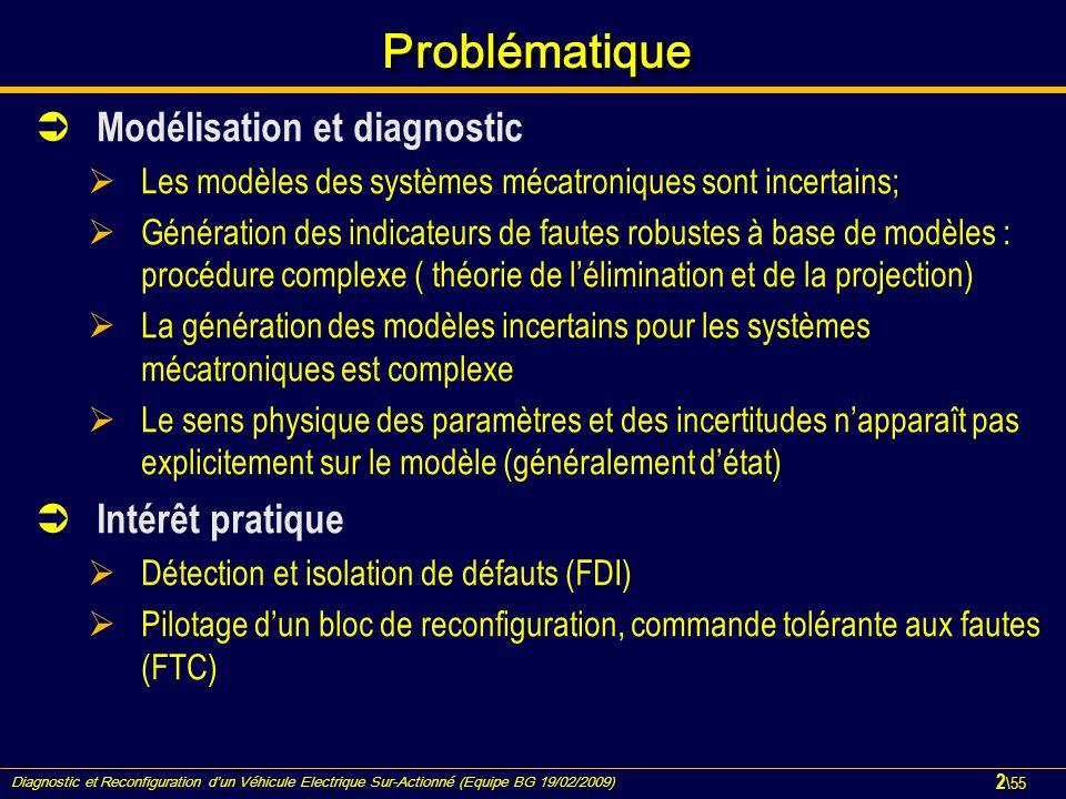 Problématique Modélisation et diagnostic Intérêt pratique