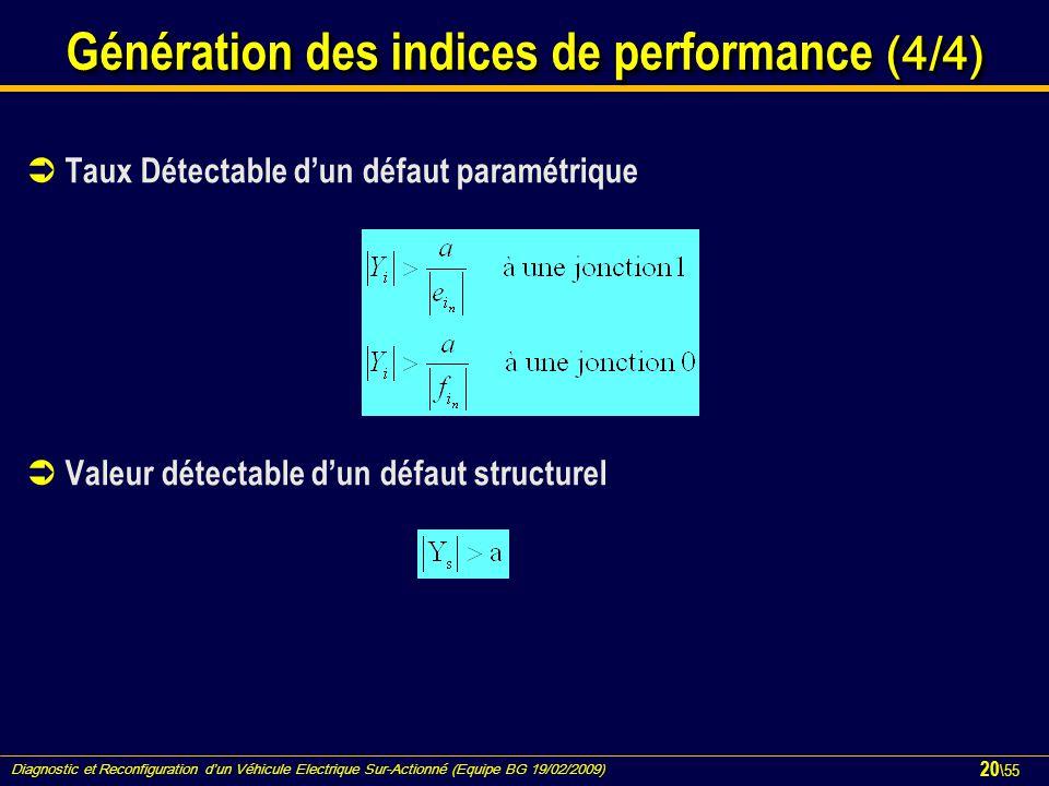 Génération des indices de performance (4/4)