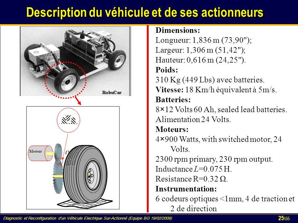 Description du véhicule et de ses actionneurs