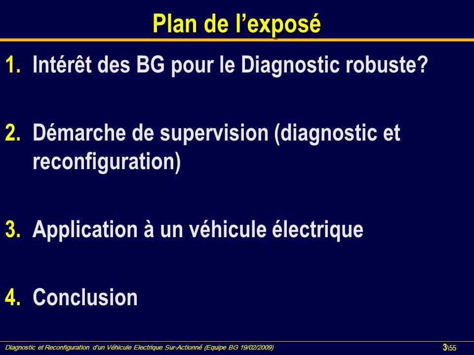 Plan de l'exposé Intérêt des BG pour le Diagnostic robuste