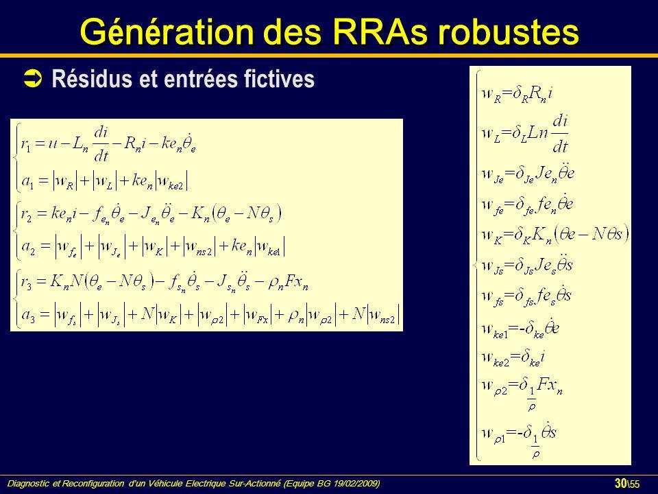 Génération des RRAs robustes