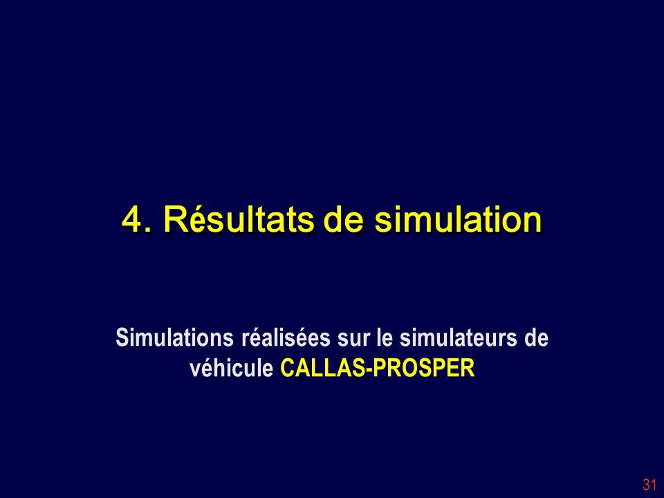 4. Résultats de simulation