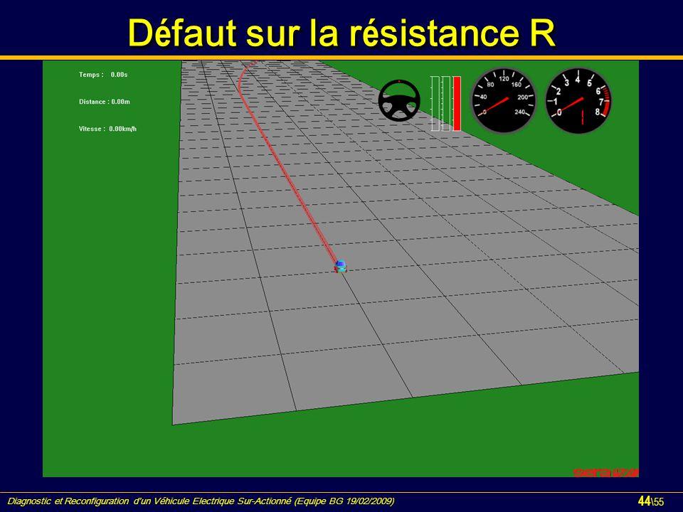 Défaut sur la résistance R