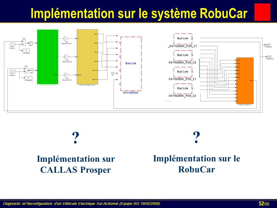 Implémentation sur le système RobuCar