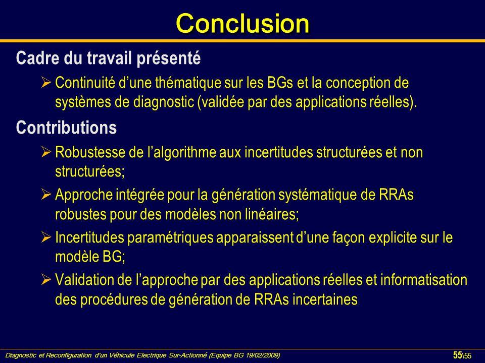 Conclusion Cadre du travail présenté Contributions