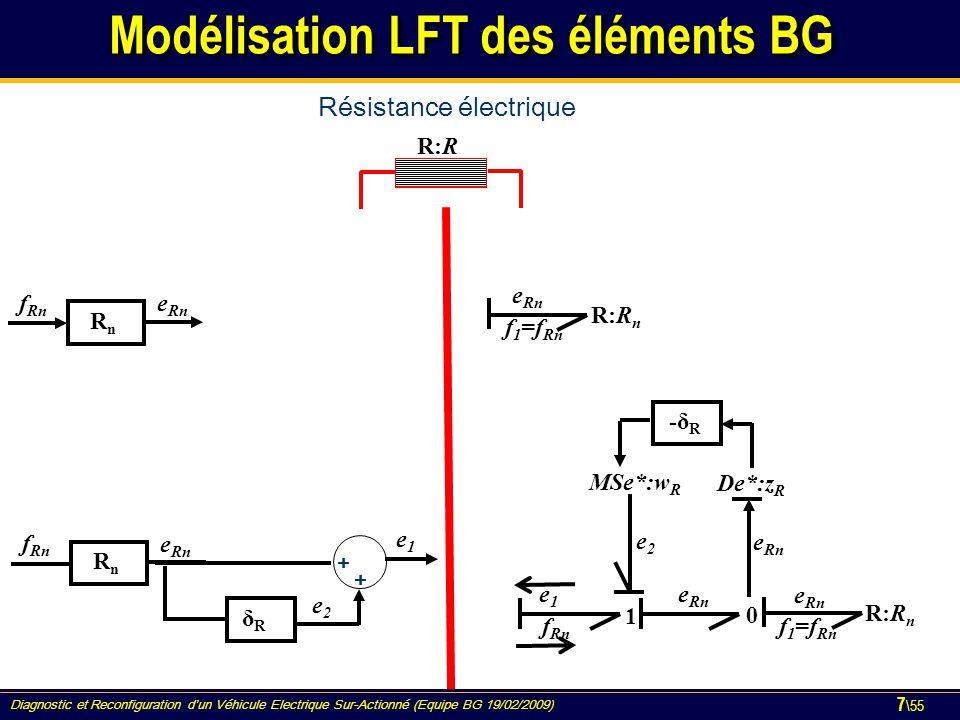 Modélisation LFT des éléments BG