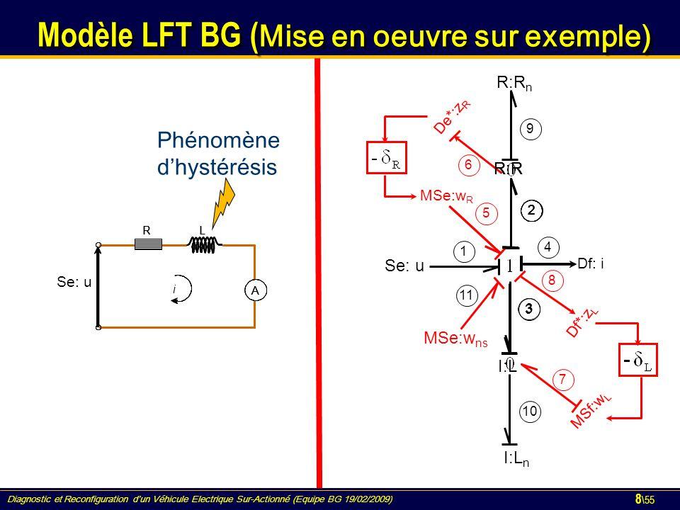 Modèle LFT BG (Mise en oeuvre sur exemple)