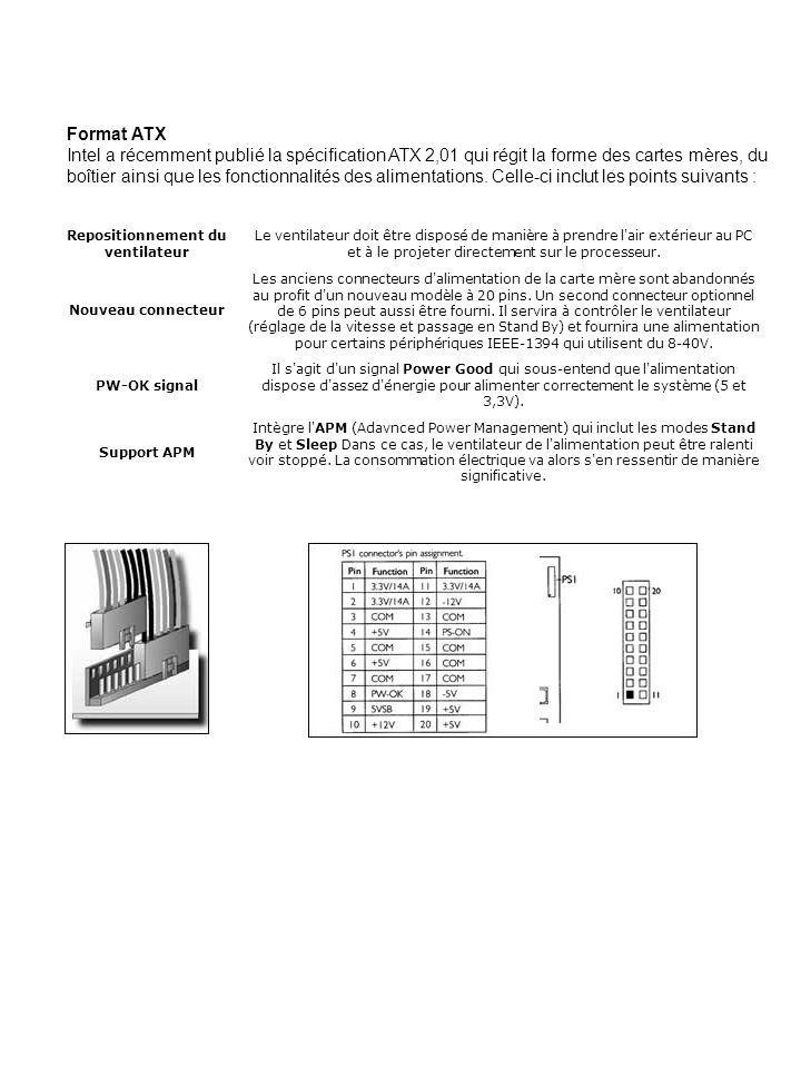 Repositionnement du ventilateur