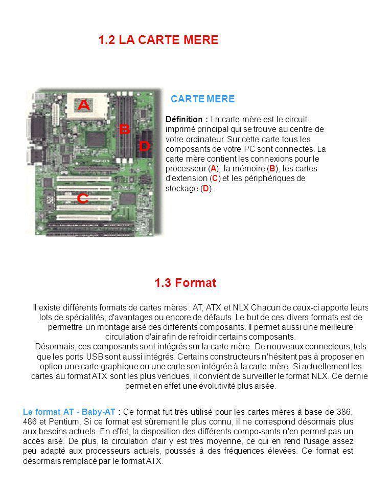 1.2 LA CARTE MERE 1.3 Format CARTE MERE