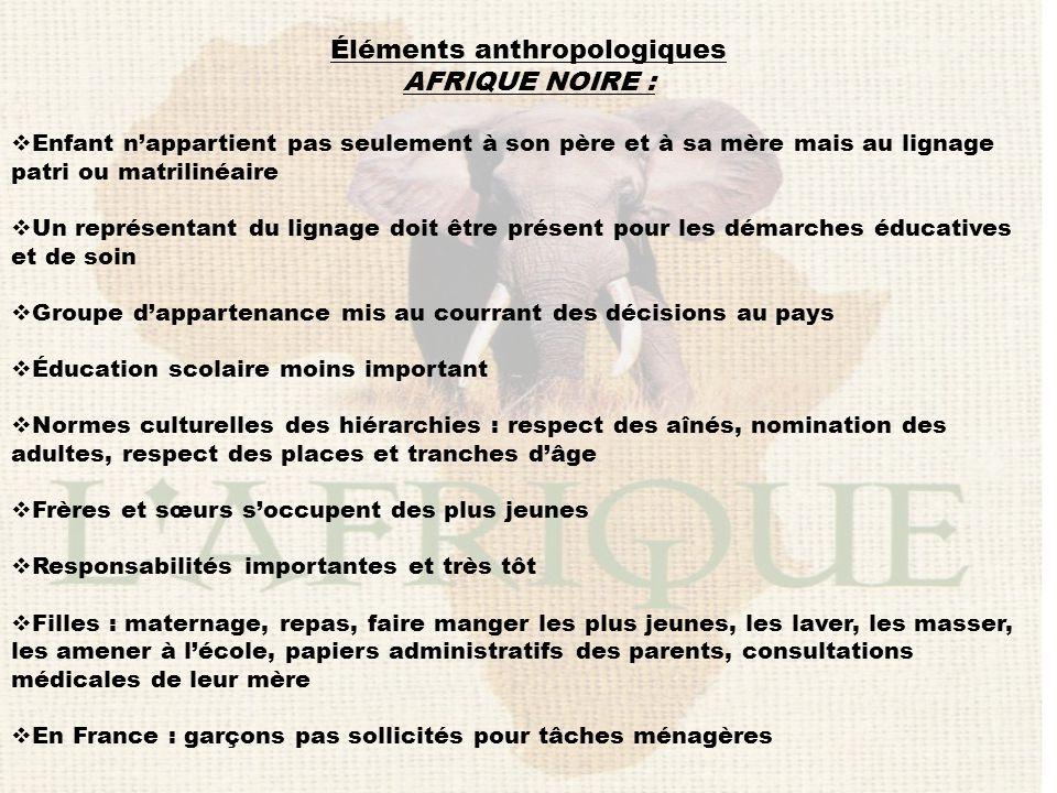 Éléments anthropologiques