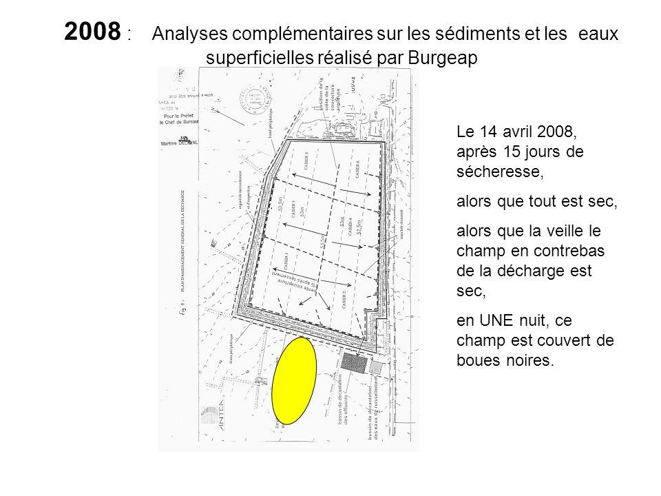 2008 : Analyses complémentaires sur les sédiments et les eaux superficielles réalisé par Burgeap