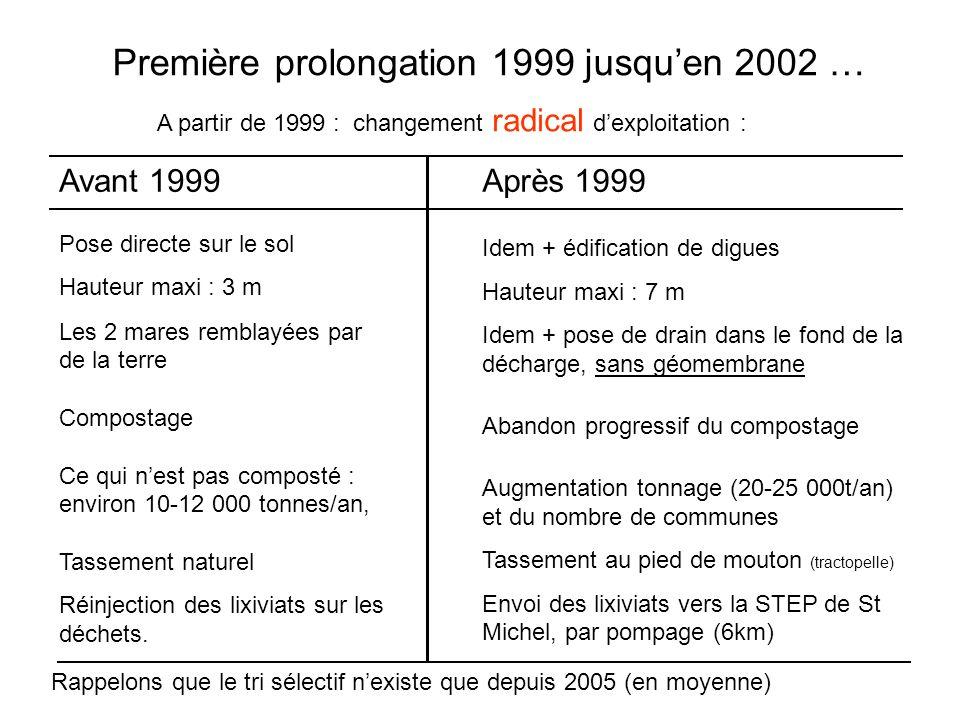 Première prolongation 1999 jusqu'en 2002 …