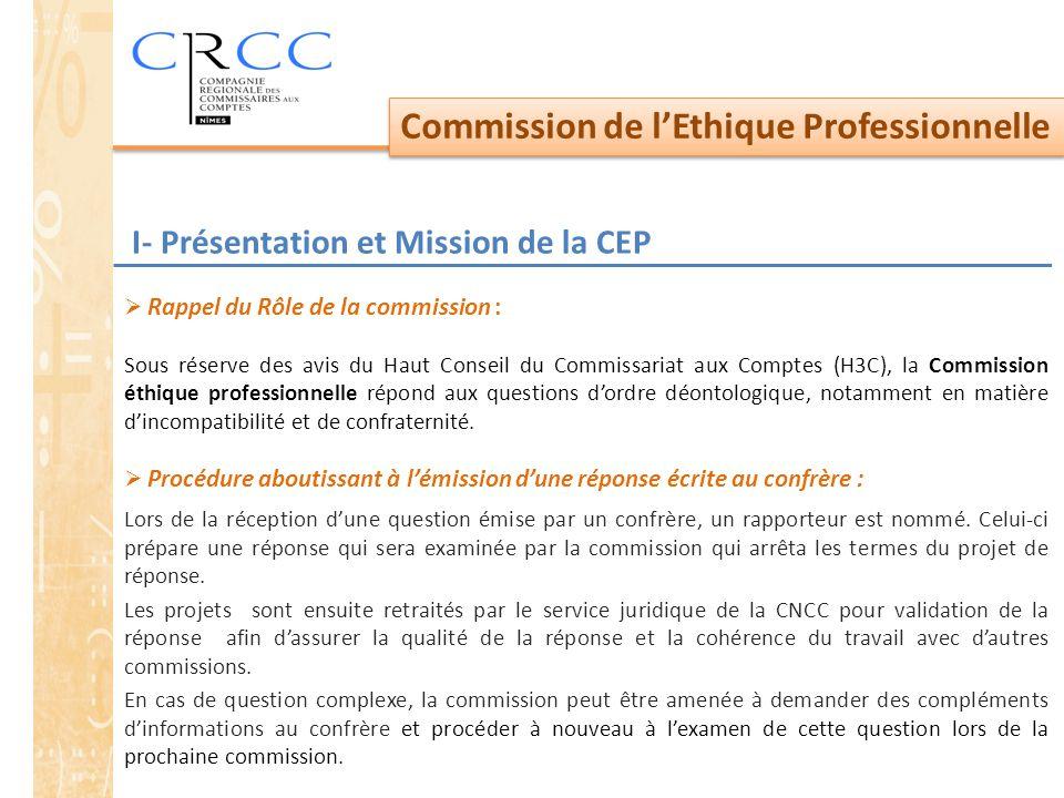 Commission de l'Ethique Professionnelle
