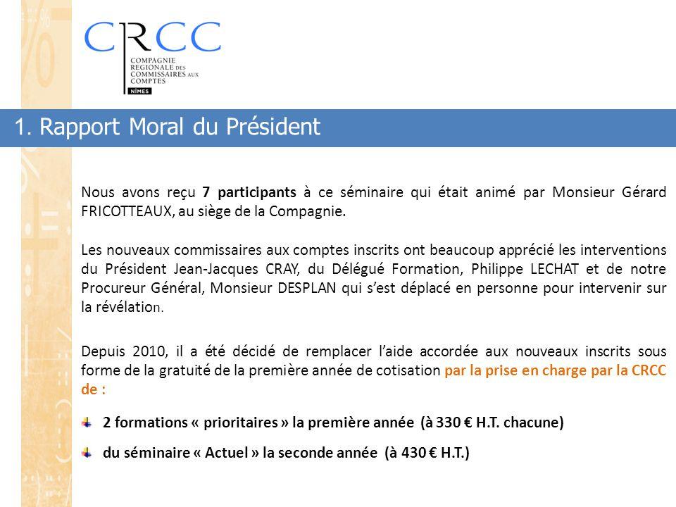 1. Rapport Moral du Président