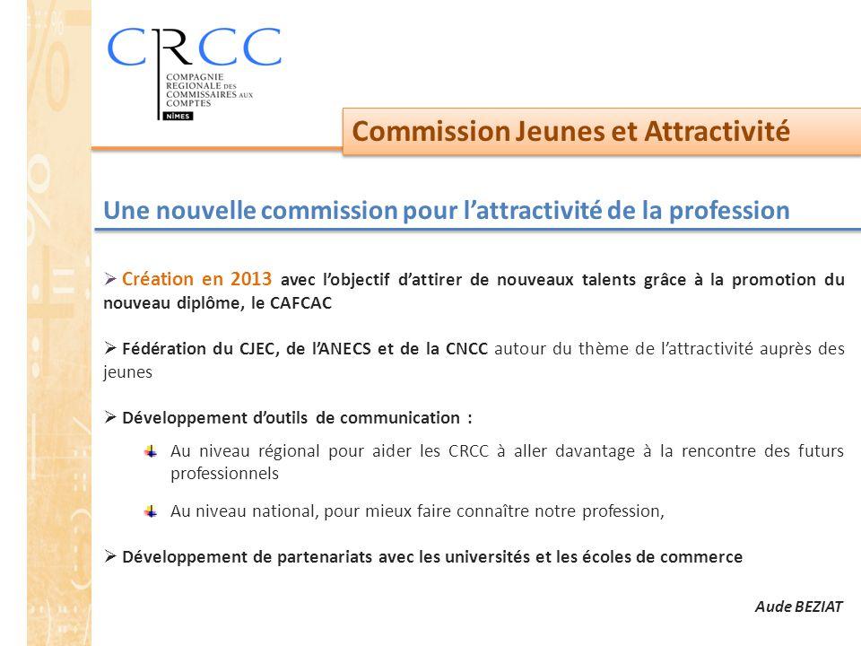 Commission Jeunes et Attractivité