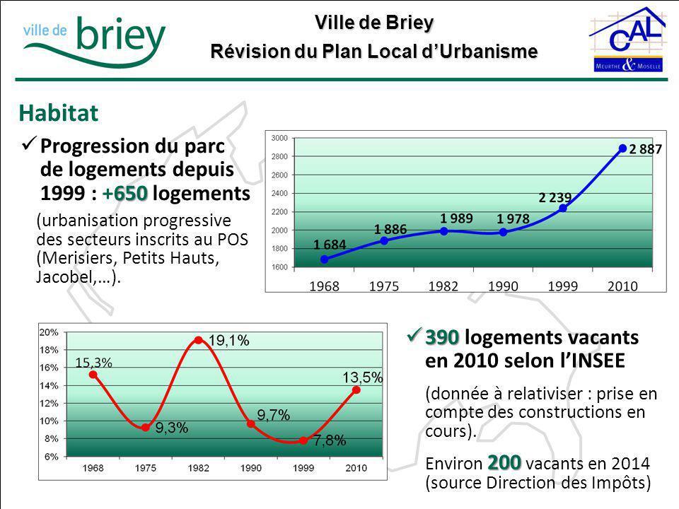 Habitat Progression du parc de logements depuis 1999 : +650 logements