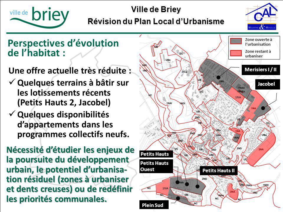 Perspectives d'évolution de l'habitat :