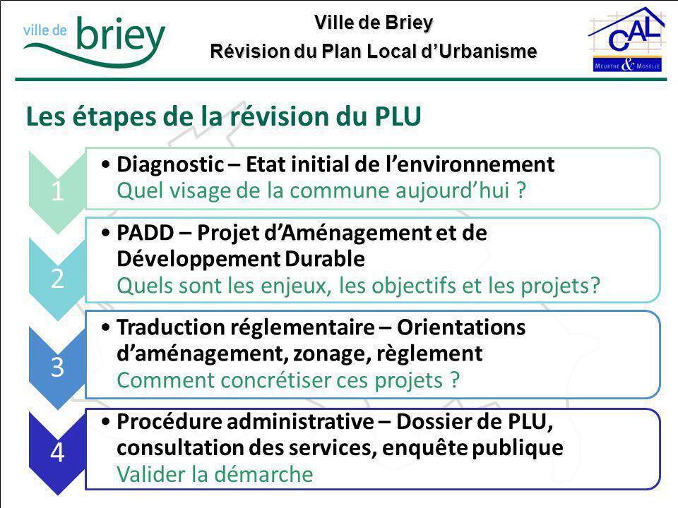 Les étapes de la révision du PLU 1 2 3 4