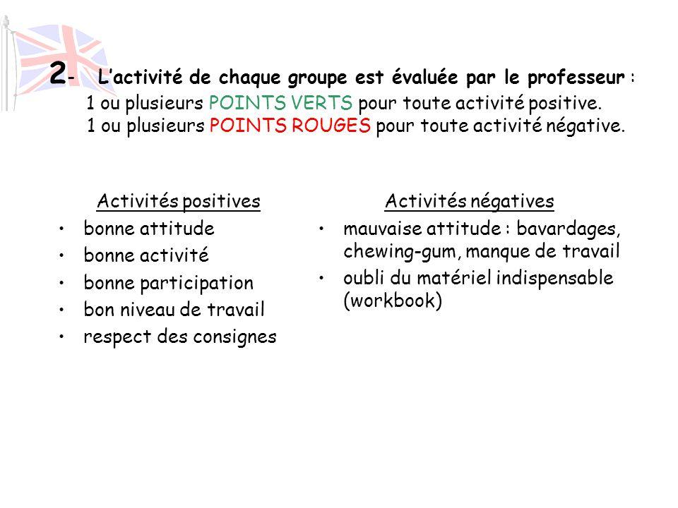 2- L'activité de chaque groupe est évaluée par le professeur : 1 ou plusieurs POINTS VERTS pour toute activité positive. 1 ou plusieurs POINTS ROUGES pour toute activité négative.