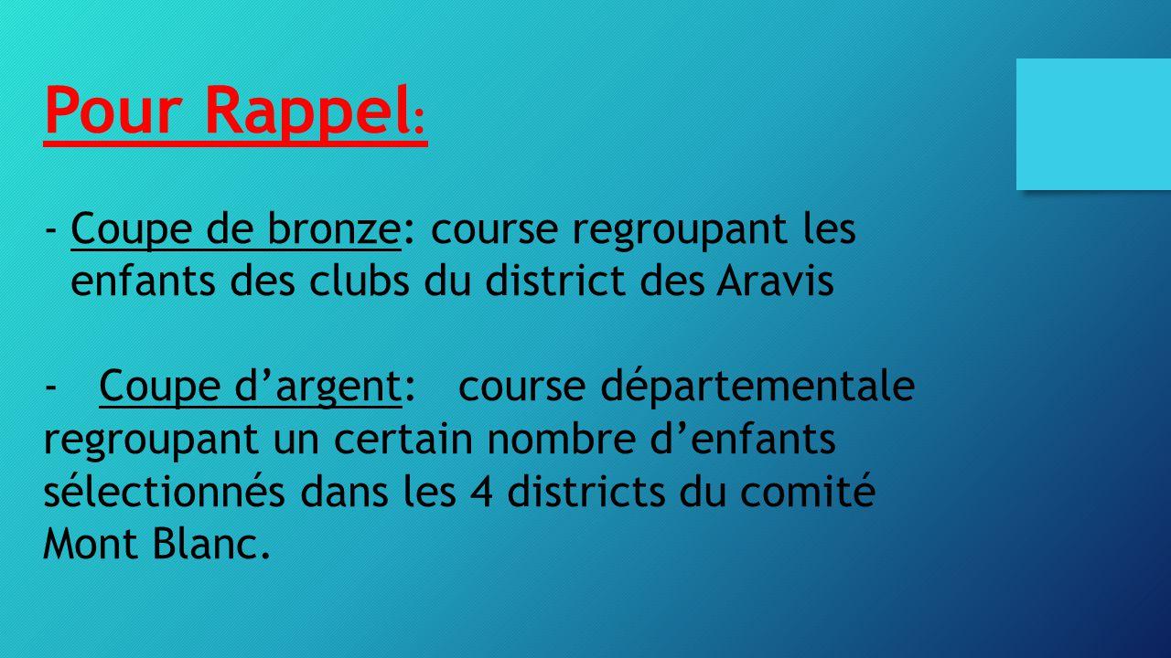 Pour Rappel: Coupe de bronze: course regroupant les enfants des clubs du district des Aravis.