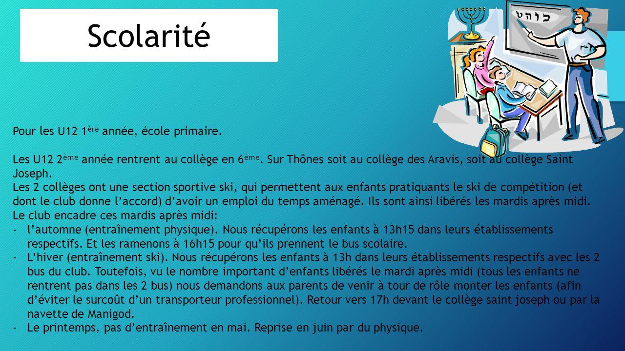 Scolarité Pour les U12 1ère année, école primaire.