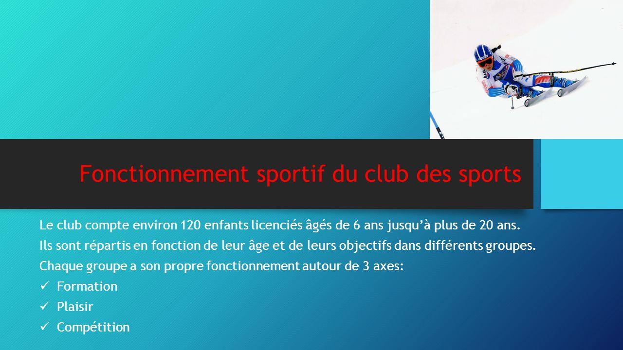 Fonctionnement sportif du club des sports