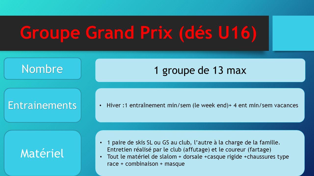 Groupe Grand Prix (dés U16)