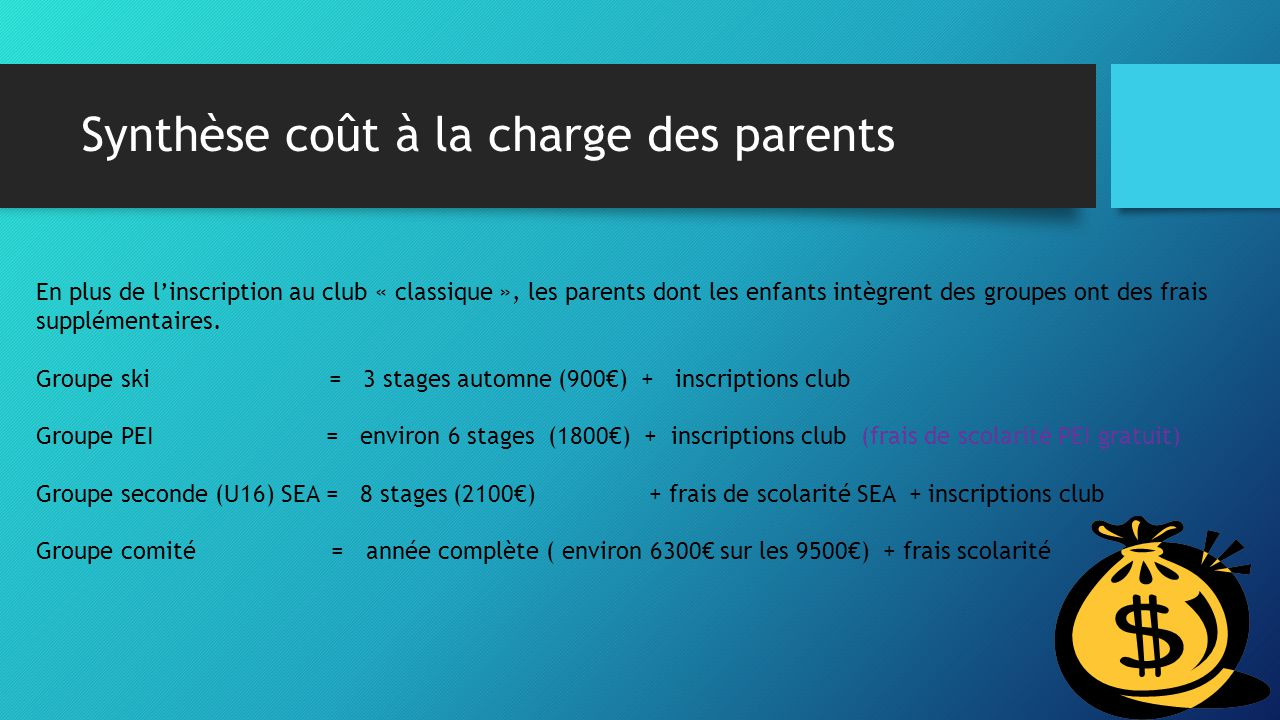 Synthèse coût à la charge des parents