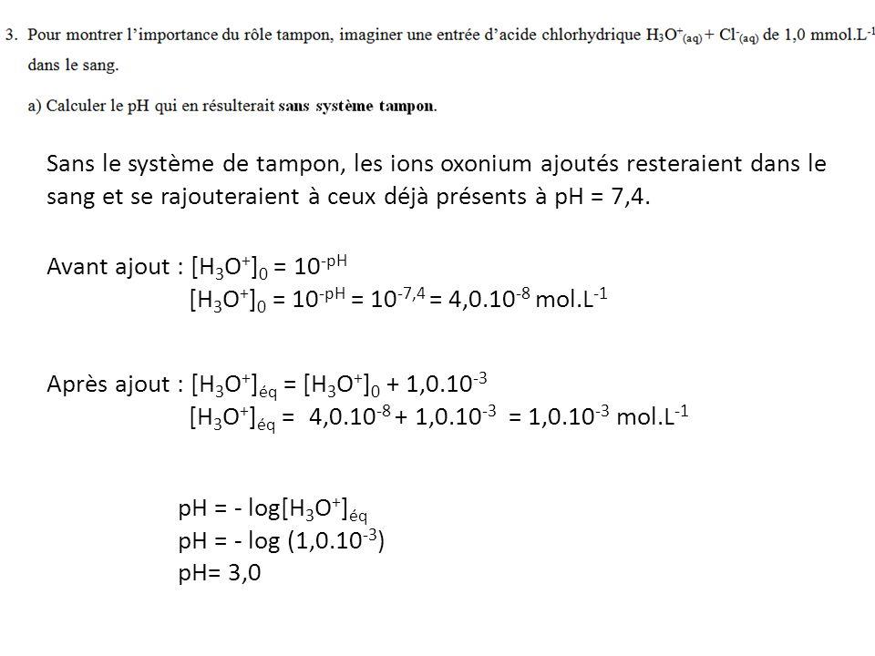 Sans le système de tampon, les ions oxonium ajoutés resteraient dans le sang et se rajouteraient à ceux déjà présents à pH = 7,4.
