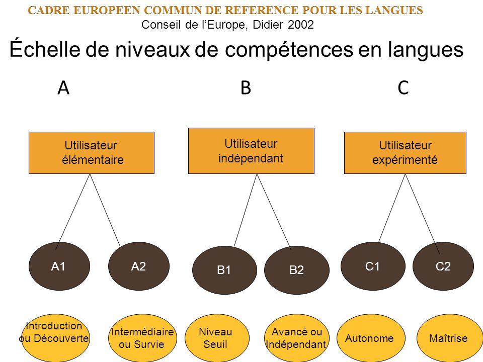 Échelle de niveaux de compétences en langues