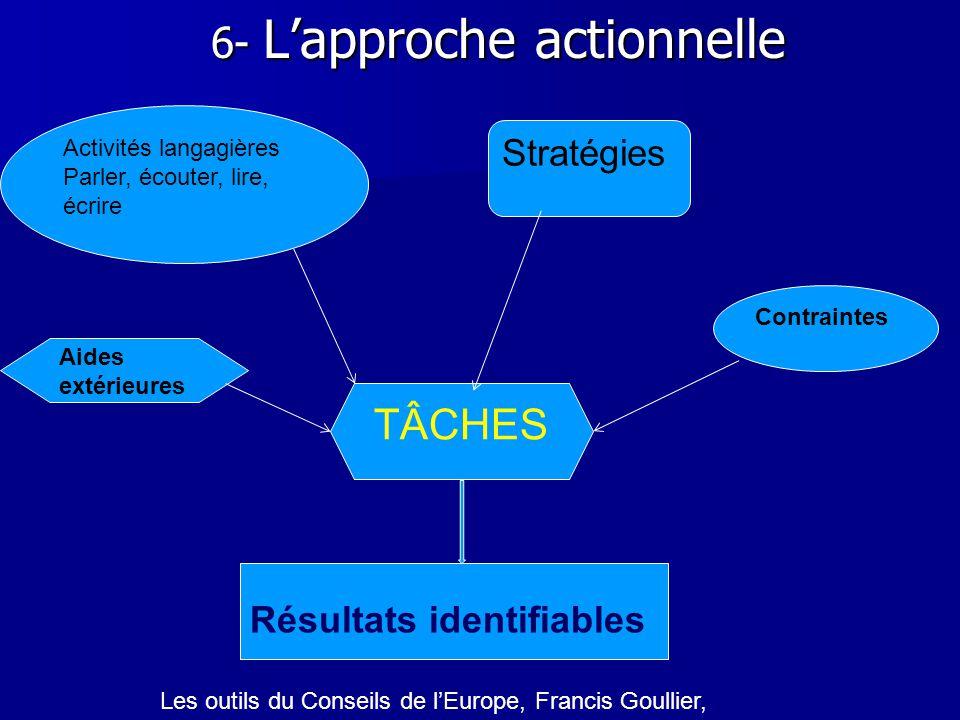 6- L'approche actionnelle