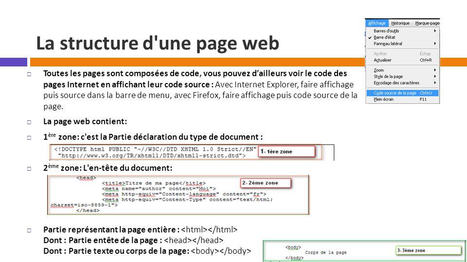 La structure d une page web