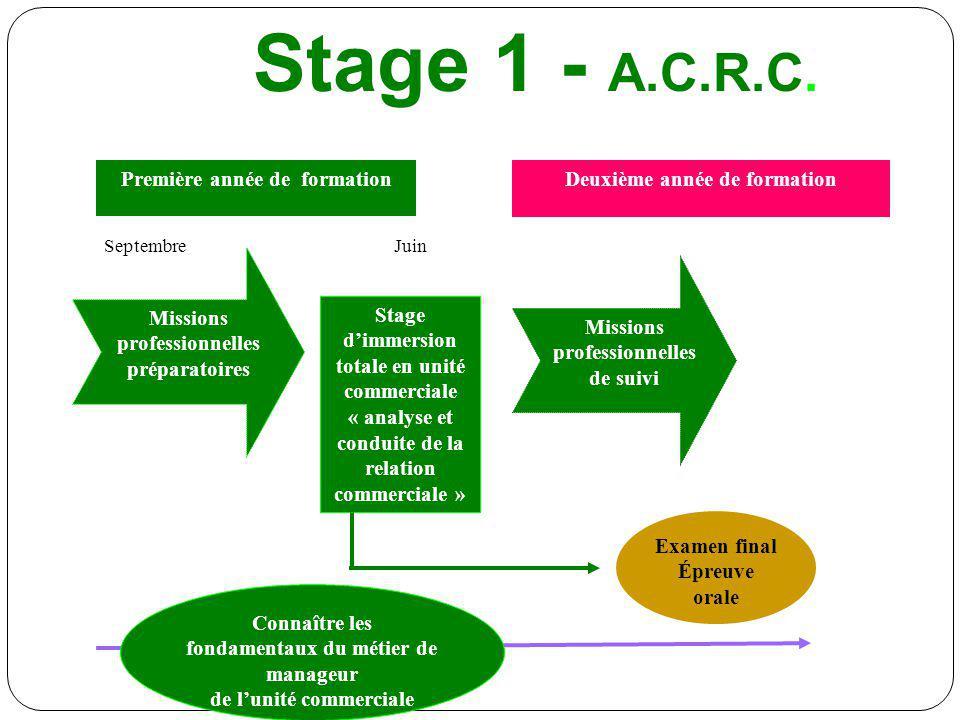 Stage 1 - A.C.R.C. Première année de formation
