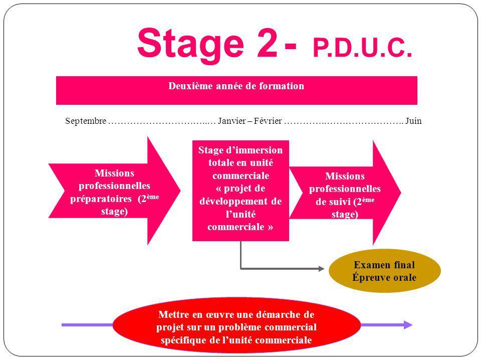 Stage 2 - P.D.U.C. Deuxième année de formation