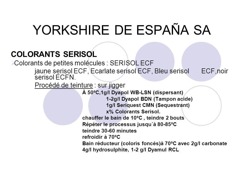 YORKSHIRE DE ESPAÑA SA COLORANTS SERISOL
