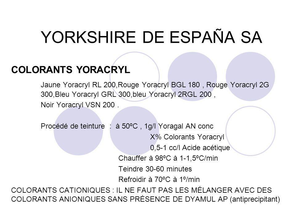 YORKSHIRE DE ESPAÑA SA COLORANTS YORACRYL