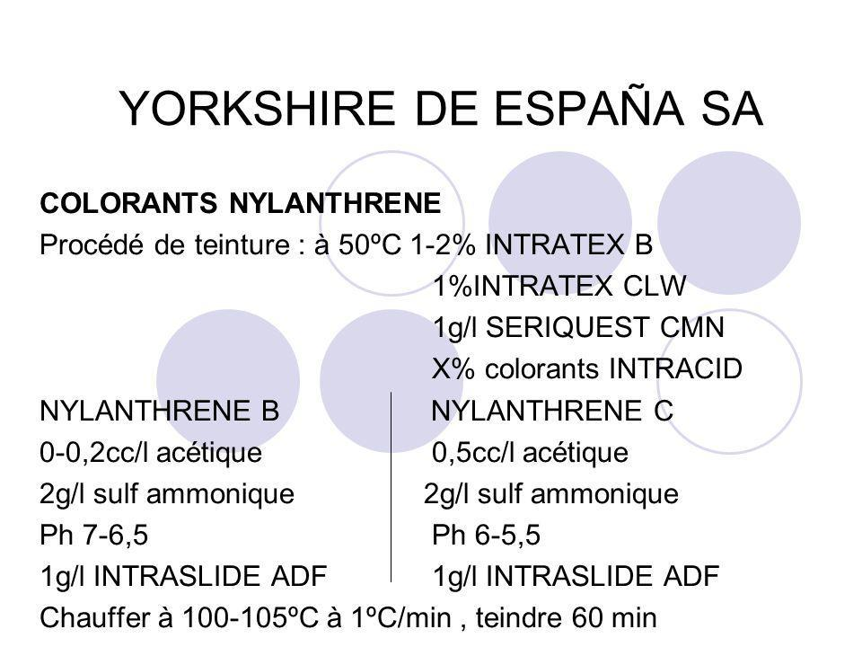 YORKSHIRE DE ESPAÑA SA COLORANTS NYLANTHRENE