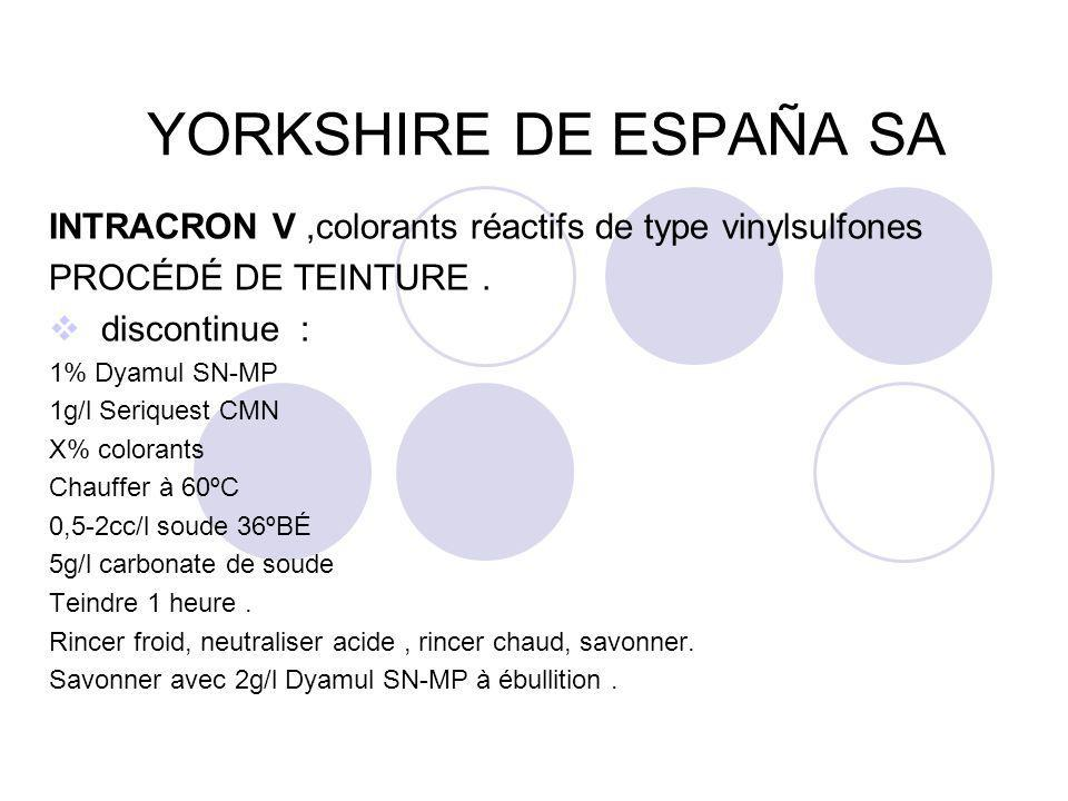YORKSHIRE DE ESPAÑA SA INTRACRON V ,colorants réactifs de type vinylsulfones. PROCÉDÉ DE TEINTURE .