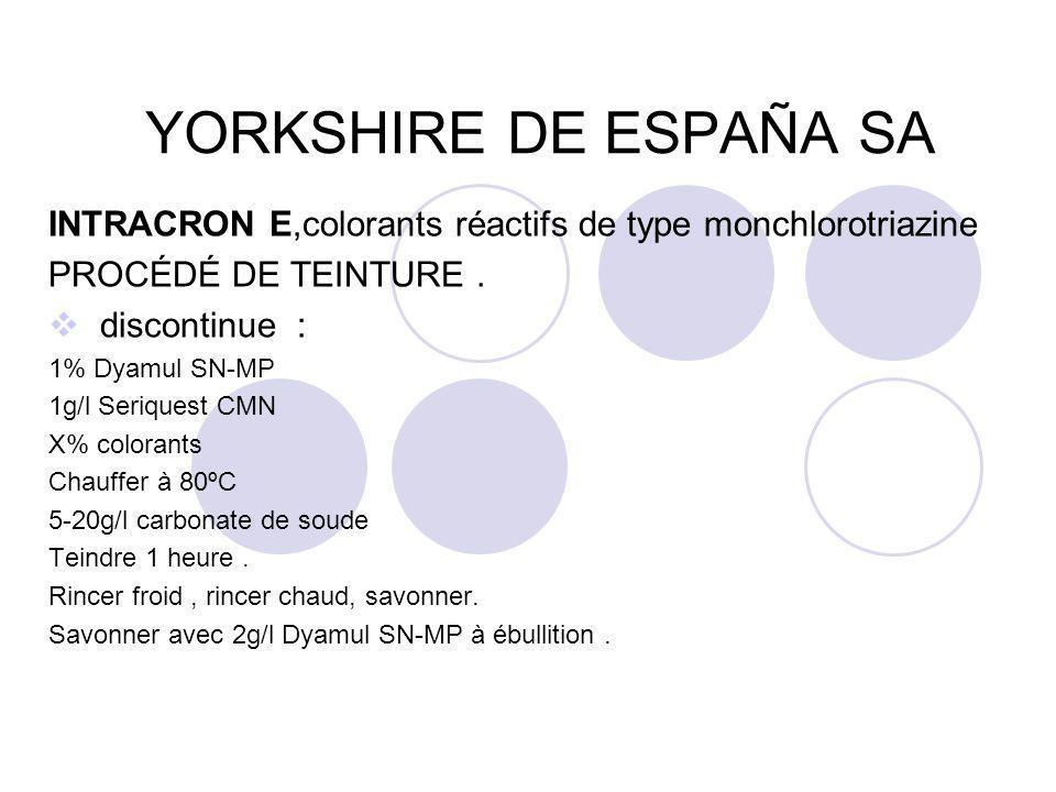 YORKSHIRE DE ESPAÑA SA INTRACRON E,colorants réactifs de type monchlorotriazine. PROCÉDÉ DE TEINTURE .