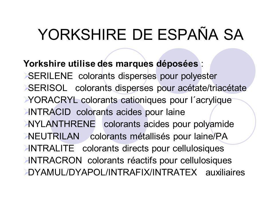 YORKSHIRE DE ESPAÑA SA Yorkshire utilise des marques déposées :