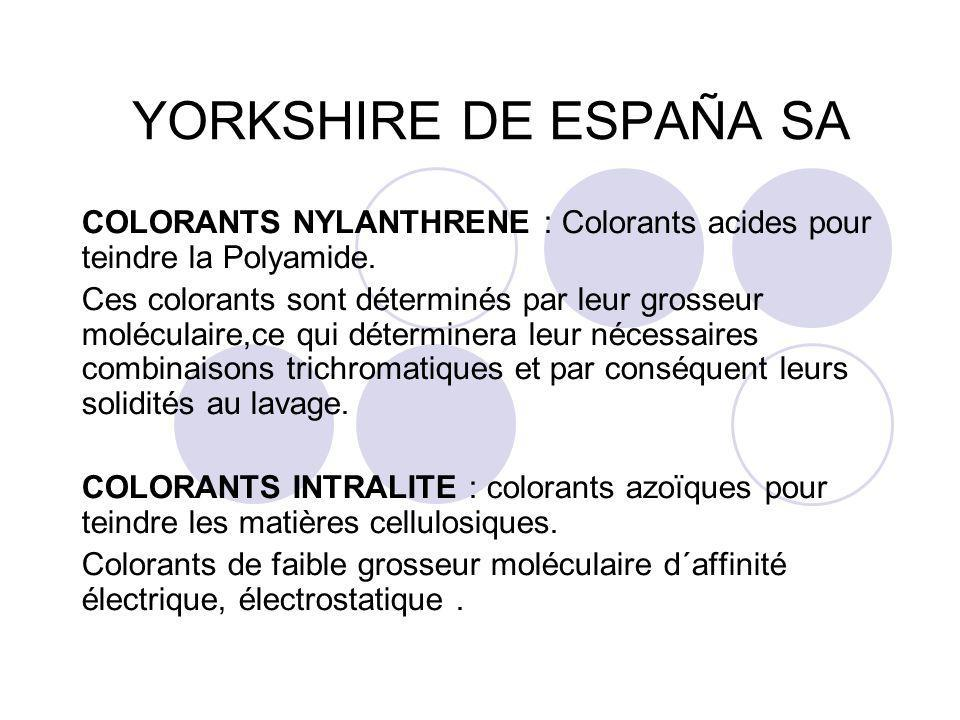 YORKSHIRE DE ESPAÑA SA COLORANTS NYLANTHRENE : Colorants acides pour teindre la Polyamide.