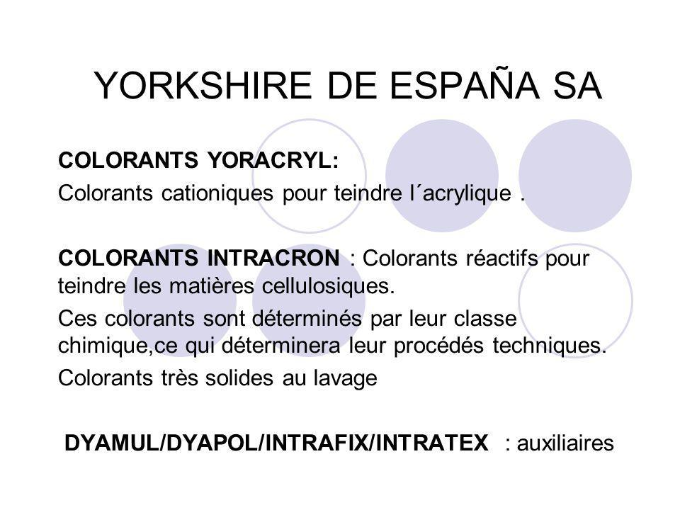 YORKSHIRE DE ESPAÑA SA COLORANTS YORACRYL: